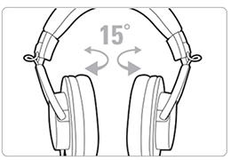 Komfort odsłuchu
