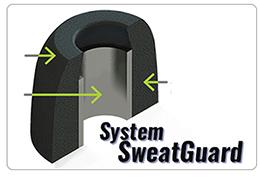 System SweatGuard